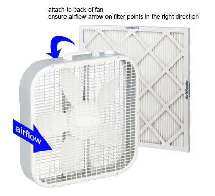 box-fan-airflow